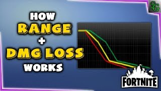 Fortnite - How Range Works when it comes to Damage Loss (Assault Rifles)