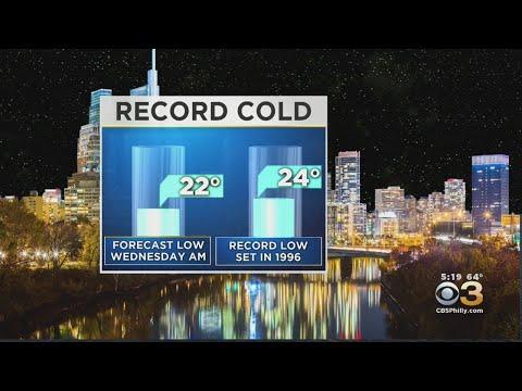 Philadelphia Weather: Dramatic Temperature Drop