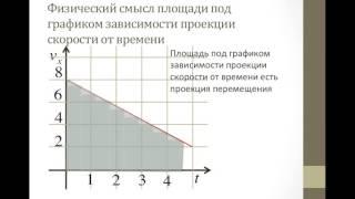 Механика вывод формул для перемещения равноускоренном движ лекция 7