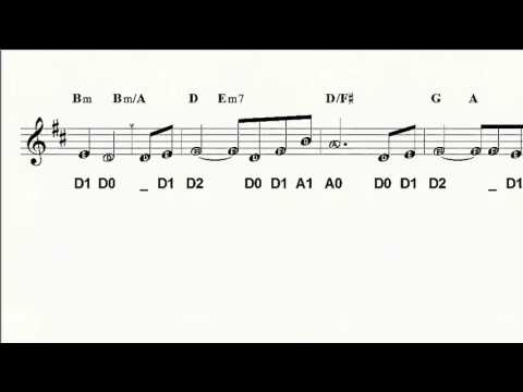 Fiddle Tab - Shenandoah - Guitar-  Mandolin - Sheet Music