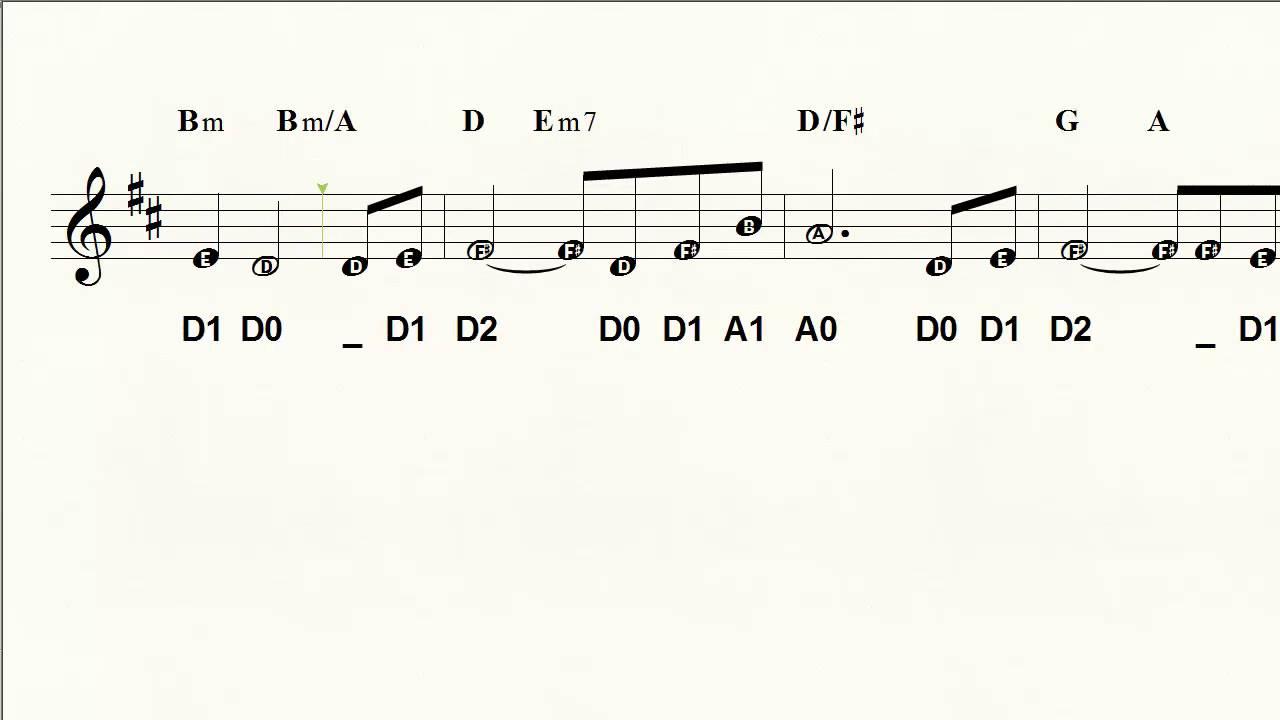 Fiddle Tab - Shenandoah - Guitar- Mandolin - Sheet Music ...