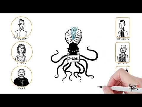 I Whiz | Explainer Video by Yum Yum Videos
