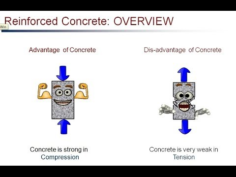Reinforced Concrete RC#1 (Introduction)