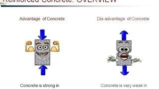 Reinforced Concrete RC#1 (Introduction)