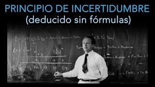 El principio de Incertidumbre (Sin fórmulas)