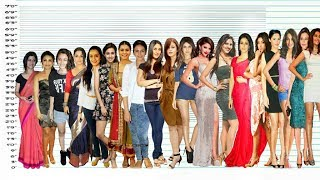 All Actresses From Bollywood Height Comparison with music