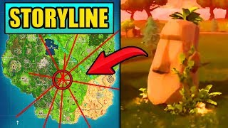 FORTNITE SEASON 5 *STORYLINE* STONE FACES SOLVED! Salty Springs Getting Replaced!