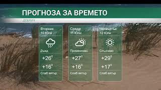 Прогноза за времето на 10-ти, 11-ми и 12-ти Юли 2018 г.