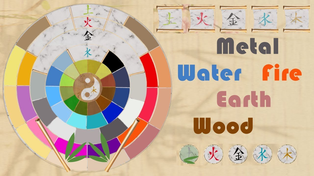 Feng Shui Plan Chambre feng shui color wheel - android apps 2019