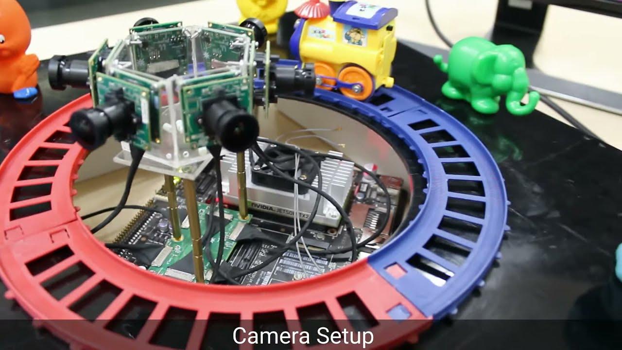Demo: e-CAM30_HEXCUTX2 - Six 3 4 MP Camera for NVIDIA Jetson TX1/TX2 |  e-con Systems