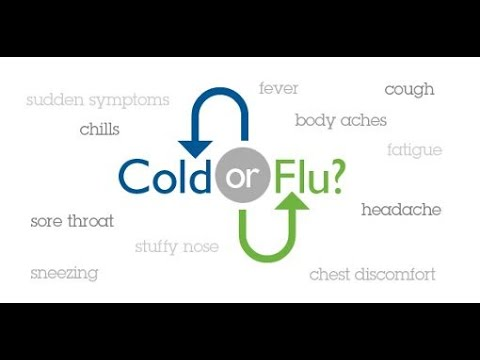 What's the Difference Between a headache Cold and the Flu symptoms allergies?