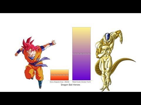 Goku Vs Cooler Power Levels - Dragon Ball Z/Heroes