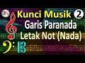 Teori Musik - Cara Membaca Not Balok #2