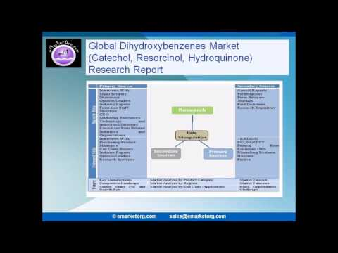 Dihydroxybenzenes Market (Catechol, Resorcinol, Hydroquinone) Research Report 2017