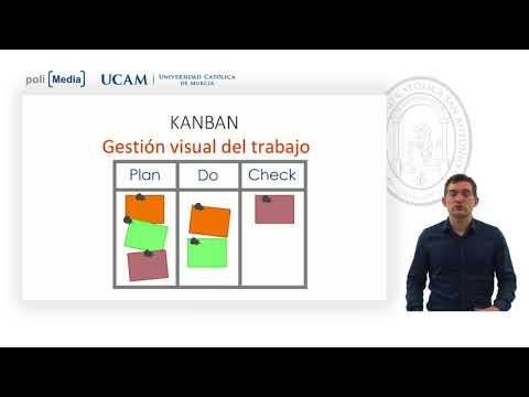 Liderazgo y Emprendimiento - Gestión Ágil de Proyectos - Sergio Herrera