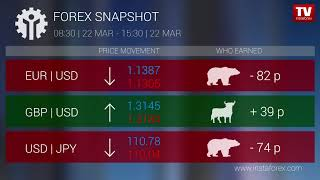 InstaForex tv news: Who earned on Forex 22.03.2019 15:00