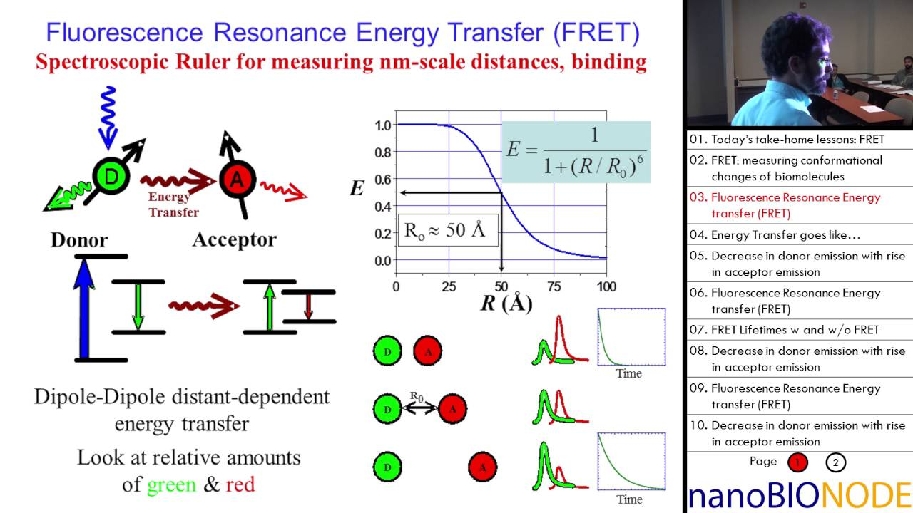 physics 598 lecture 3 fret dr paul selvin youtube