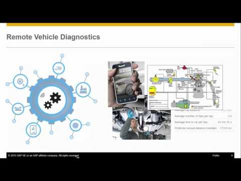 SAP Predictive Analytics – Data Science in Telemetry and Telematics