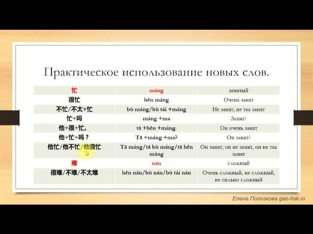 Китайский язык для начинающих. Урок 2. Изучаем новые слова и выражения.