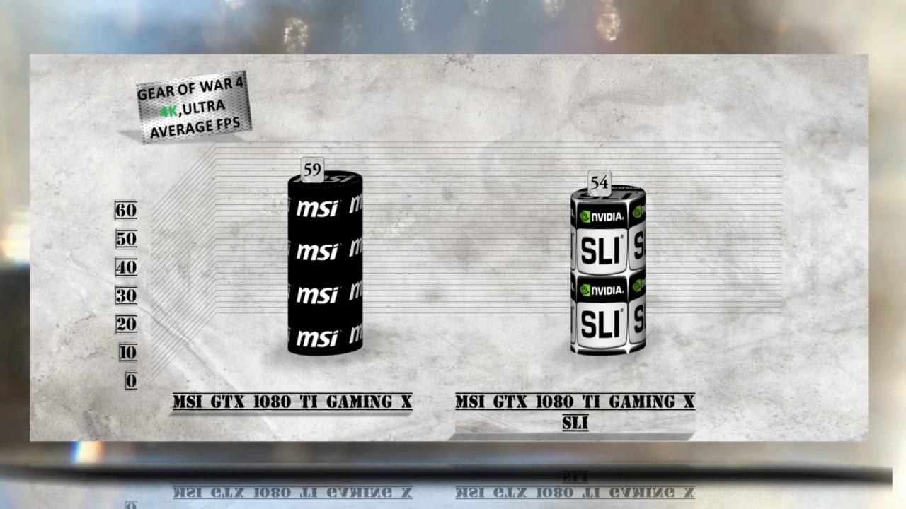 MSI 1080 Ti GAMING X SLI BENCHMARKS / Games Scaling TESTS & REVIEW / 1440p,  4K