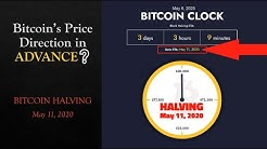 Bitcoin HALVING Price DIRECTION in ADVANCE❓ (Bo Polny)