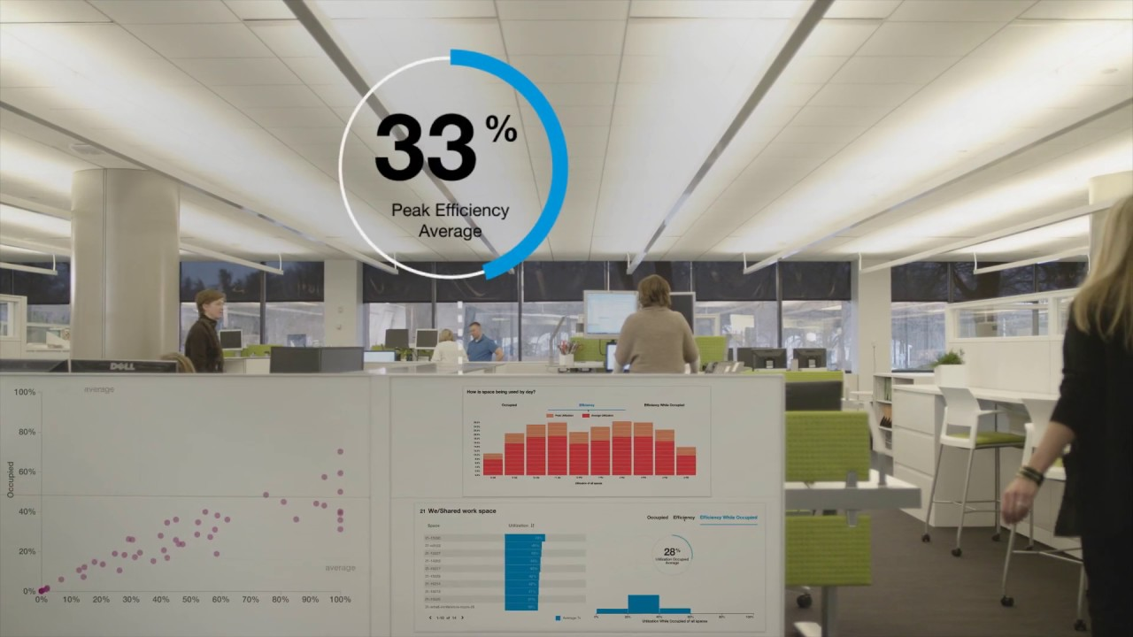 Steelcase Space Analytics