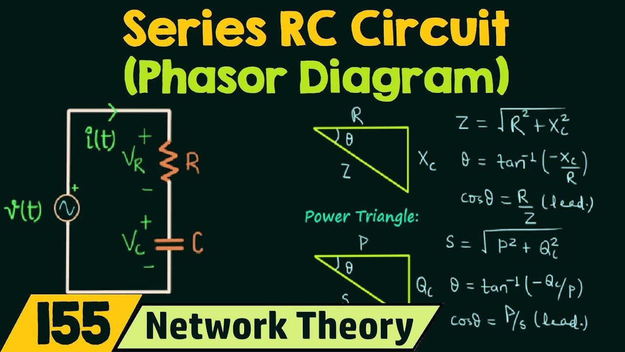 Phasor Diagram of Series RC Circuit - YouTube