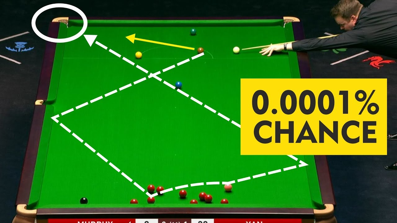 Snooker World Open 2020