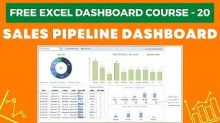 Excel Dashboard Course #20 - Creating A Sales Pipeline Management Dashboard In Excel