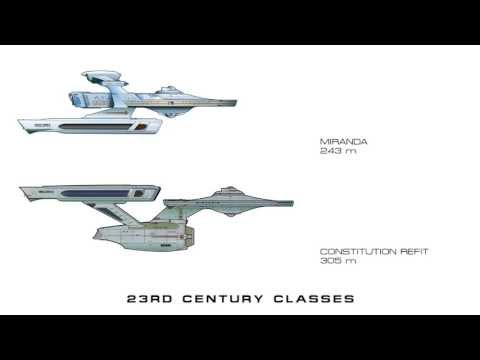 Thumbnail: Federation Starships - Class Size Comparisons