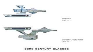 Federation Starships - Class Size Comparisons