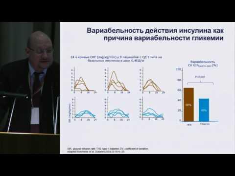 Новые горизонты в лечении сахарного диабета, Зилов А.В. (часть 2)