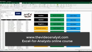 EAF #90 - Using Excel to Code Sport - Part 2 -Assign Position Specific Ratings