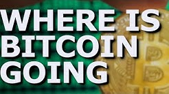 Bitcoin's Big Move, BTC = Fiat, Low Ether Supply, Stock Market Reckoning & KIN + Solana