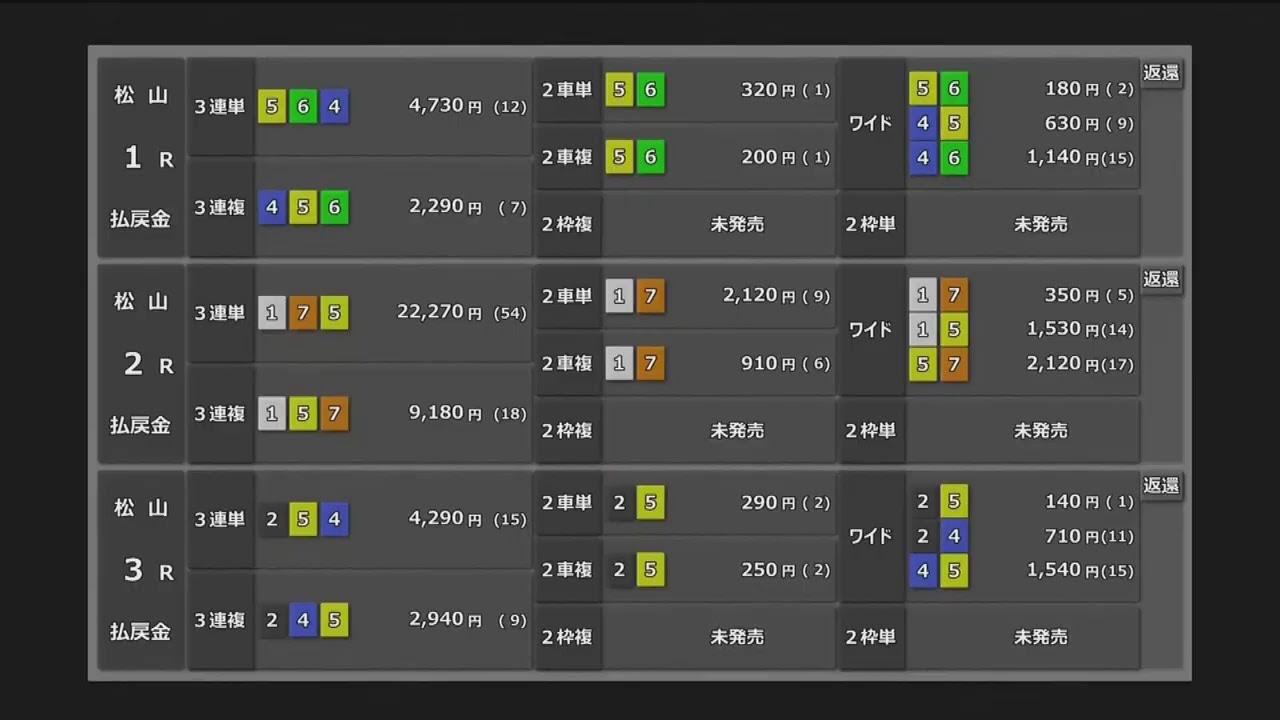 松山 競輪 ライブ を 見る