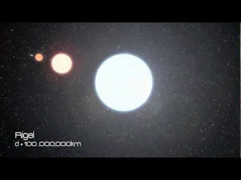 The Biggest Star Known vs The Milky Way vs Universemp4
