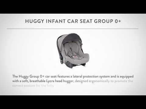 Inglesina Quad System QUATTRO - Huggy Car Seat