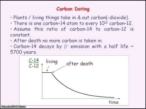 Carbon Dating (How) Does It Work [MIRROR] from YouTube · Duration:  11 minutes