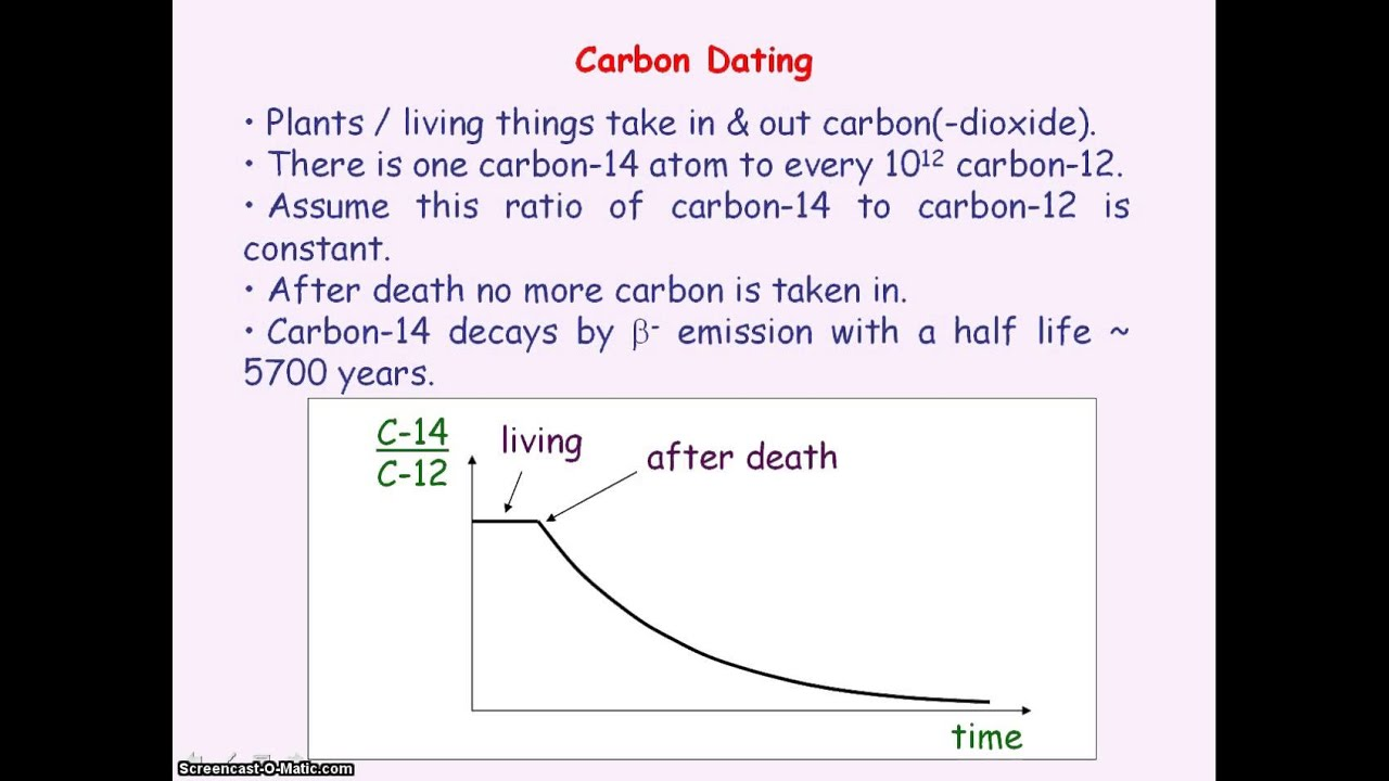 What is carbon dating half life