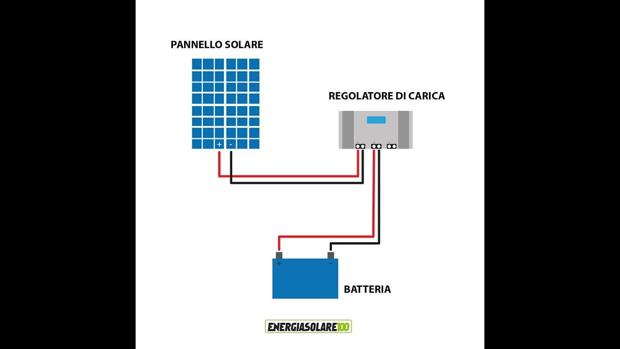 Prix Panneau Solaire Pour Maison 10m10 Algerie - Prix Des Panneaux Solaires  [Guide Complet 100100]