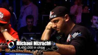 WSOP 2010: Main Event Final Table Preview