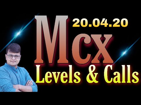 MCX MARKET-VIEW ON CRUDE OIL ,NATURAL-GAS,GOLD & SILVER & COPPER- 20.APR. 20