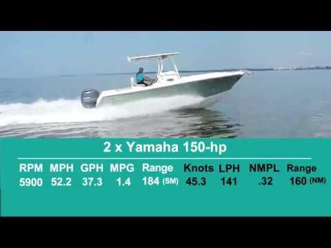 Sailfish 242CC (2018-) Test Video - By BoatTEST.com