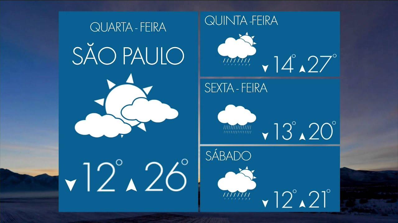 Sudeste Previsão Do Tempo 17 06 15 Sol Predomina Em