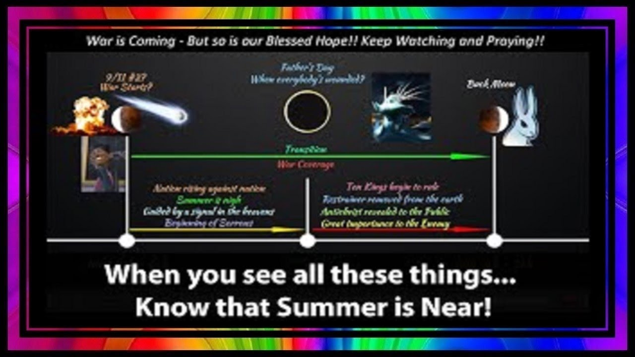 When You See All These Things...Know That Summer Is Near! We Fly Soon!!