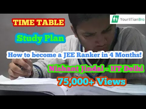 How to become a JEE topper in 4 months | Nishant Jindal AIR - 247 IITD |  YourIITianBro