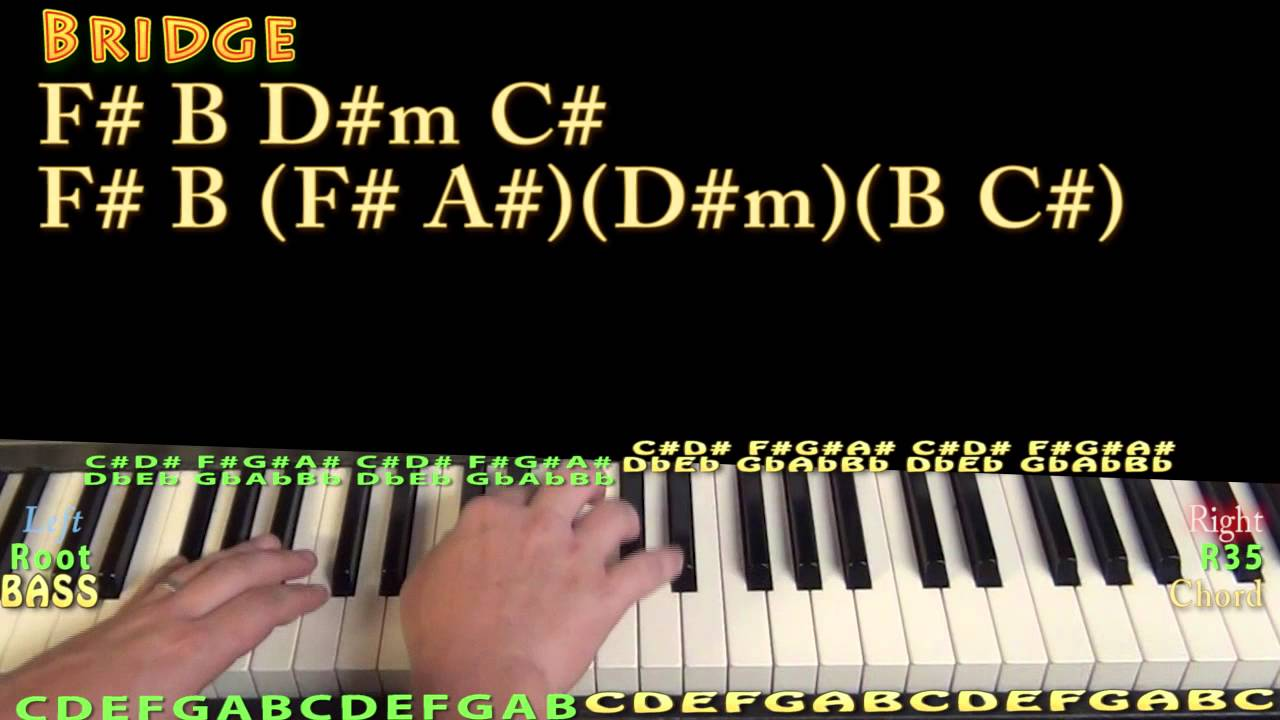 Sweet Annie Zac Brown Piano Lesson Chord Chart Youtube