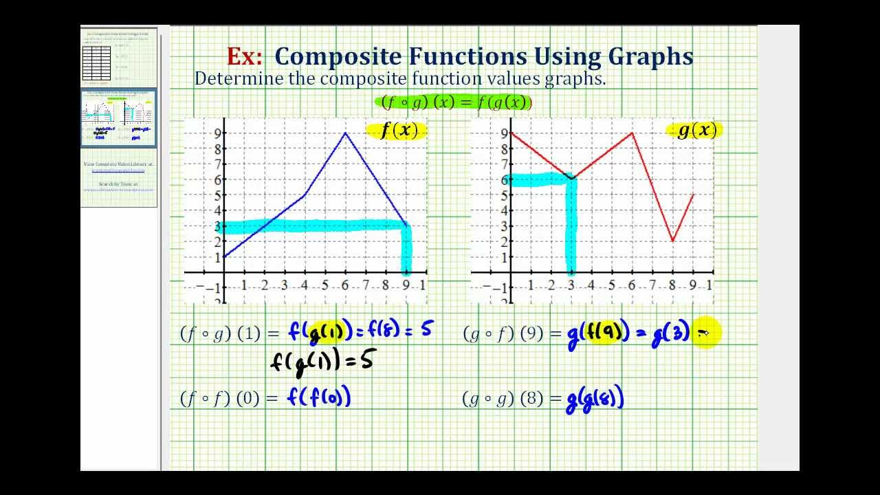 how to write composite functions