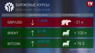 InstaForex tv news: Кто заработал на Форекс 04.11.2019 15:30