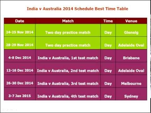 India V Australia 2014 Schedule Best Time Table